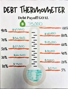 Student Loan Debt Pay Off Thermometer