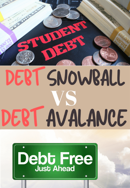 How to get to financial independence.  Do I use the debt snowball or the debt avalanche?